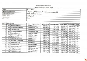 протокол открытие сезона 2016-2017